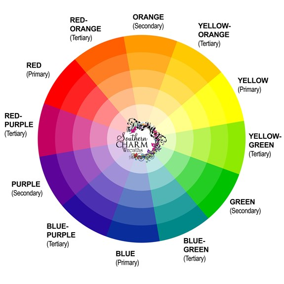 Wreath Making -How to Choose Color