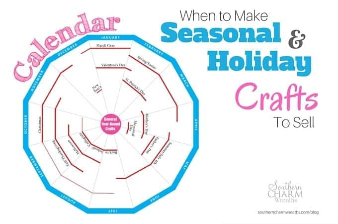 Calendar-When-To-Make-Holiday-Crafts-To-Sell